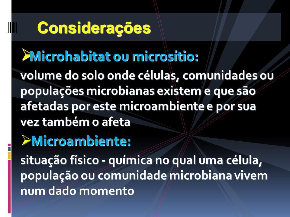 Microhabitat ou microsítio: Microhabitat ou microsítio: volume do solo onde células, comunidades ou populações microbianas existem e que são afetadas
