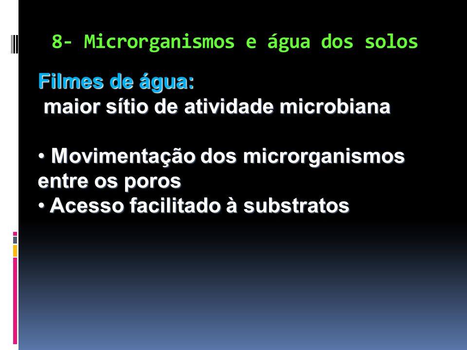 8- Microrganismos e água dos solos Filmes de água: maior sítio de atividade microbiana maior sítio de atividade microbiana Movimentação dos microrgani