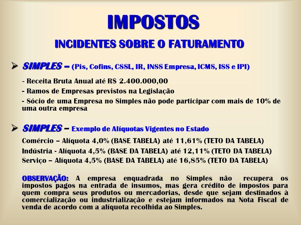IMPOSTOS INCIDENTES SOBRE O FATURAMENTO SIMPLES – SIMPLES – (Pis, Cofins, CSSL, IR, INSS Empresa, ICMS, ISS e IPI) - Receita Bruta Anual até R$ 2.400.