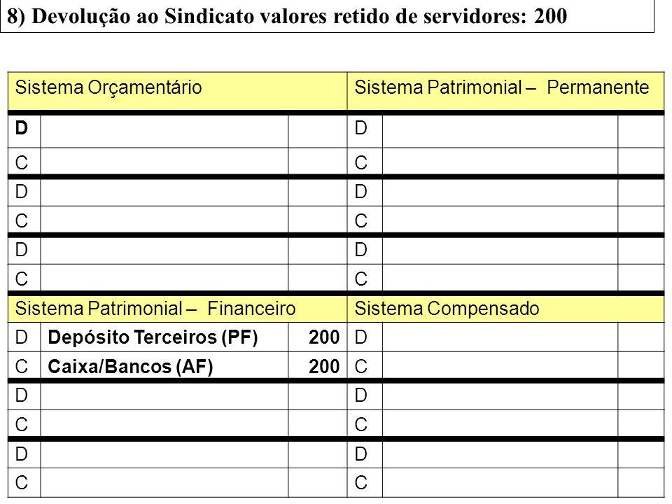 8) Devolução ao Sindicato valores retido de servidores: 200 Sistema OrçamentárioSistema Patrimonial – Permanente DD CC DD CC DD CC Sistema Patrimonial