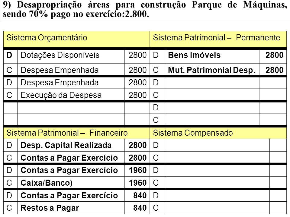 9) Desapropriação áreas para construção Parque de Máquinas, sendo 70% pago no exercício:2.800. Sistema OrçamentárioSistema Patrimonial – Permanente DD