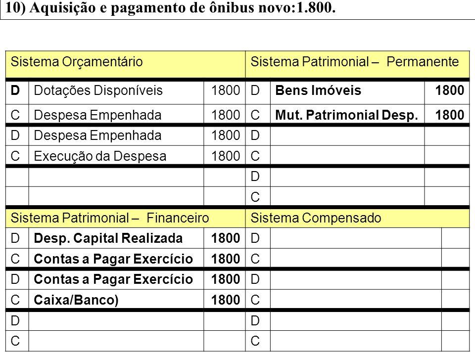 10) Aquisição e pagamento de ônibus novo:1.800. Sistema OrçamentárioSistema Patrimonial – Permanente DDotações Disponíveis1800DBens Imóveis1800 CDespe