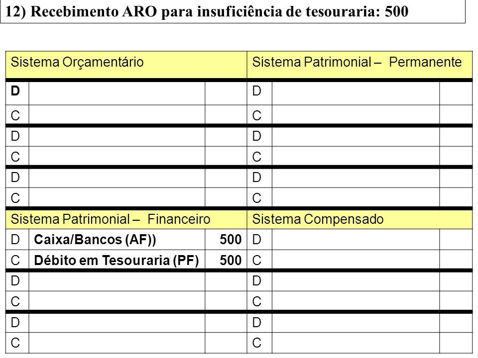 12) Recebimento ARO para insuficiência de tesouraria: 500 Sistema OrçamentárioSistema Patrimonial – Permanente DD CC DD CC DD CC Sistema Patrimonial –