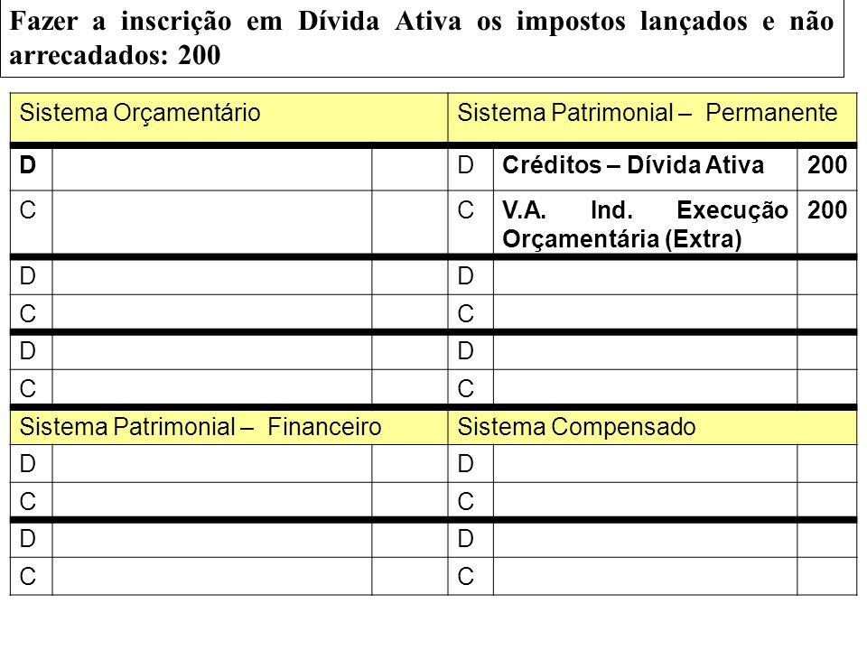 Fazer a inscrição em Dívida Ativa os impostos lançados e não arrecadados: 200 Sistema OrçamentárioSistema Patrimonial – Permanente DDCréditos – Dívida