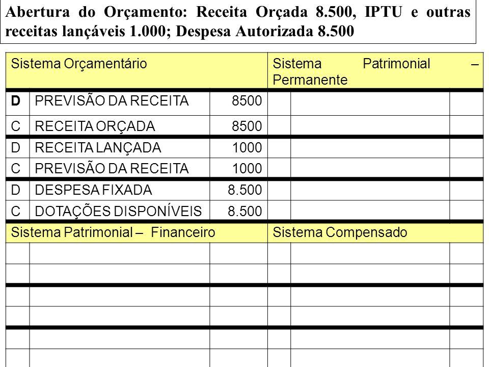 Abertura do Orçamento: Receita Orçada 8.500, IPTU e outras receitas lançáveis 1.000; Despesa Autorizada 8.500 Sistema OrçamentárioSistema Patrimonial
