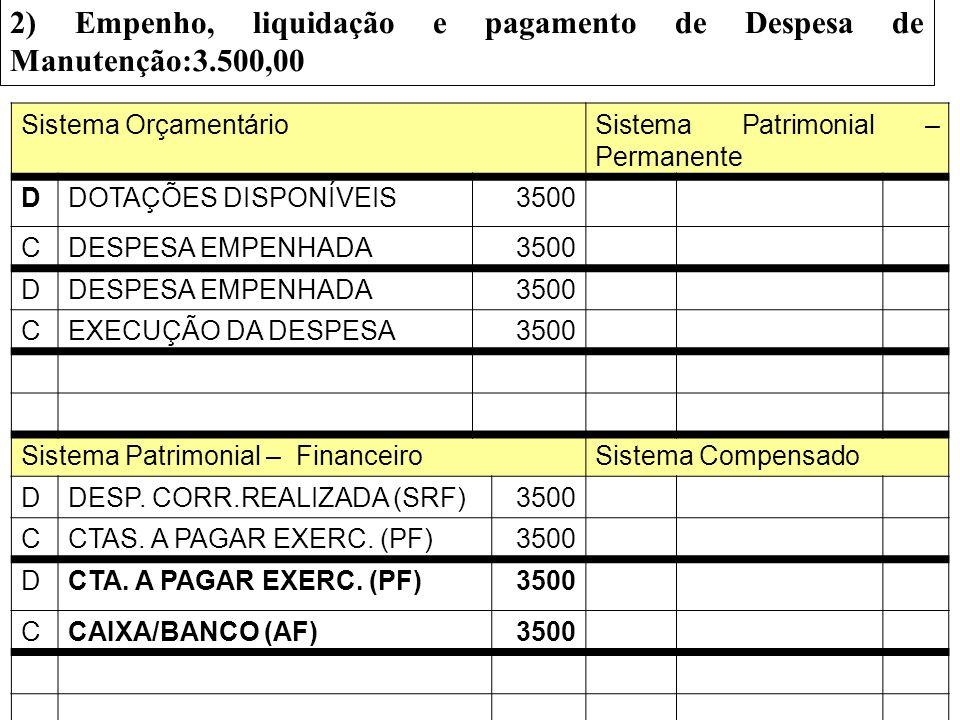 2) Empenho, liquidação e pagamento de Despesa de Manutenção:3.500,00 Sistema OrçamentárioSistema Patrimonial – Permanente DDOTAÇÕES DISPONÍVEIS3500 CD