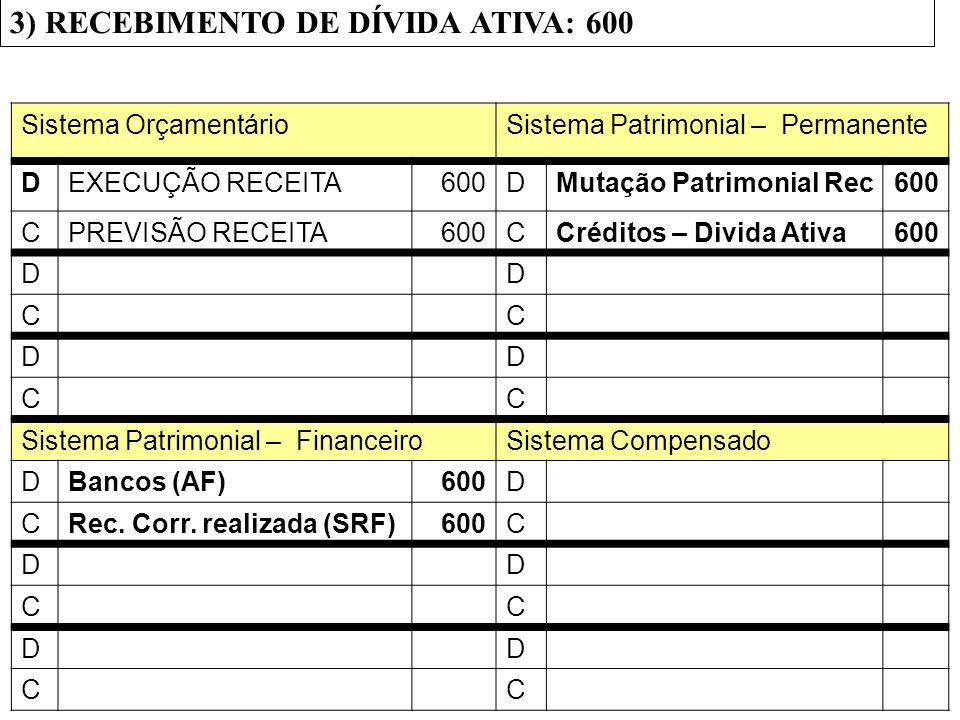 3) RECEBIMENTO DE DÍVIDA ATIVA: 600 Sistema OrçamentárioSistema Patrimonial – Permanente DEXECUÇÃO RECEITA600DMutação Patrimonial Rec600 CPREVISÃO REC