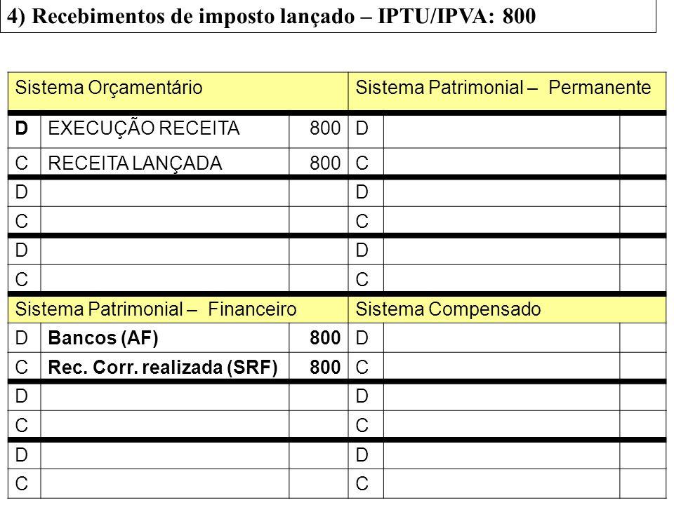 4) Recebimentos de imposto lançado – IPTU/IPVA: 800 Sistema OrçamentárioSistema Patrimonial – Permanente DEXECUÇÃO RECEITA800D CRECEITA LANÇADA800C DD
