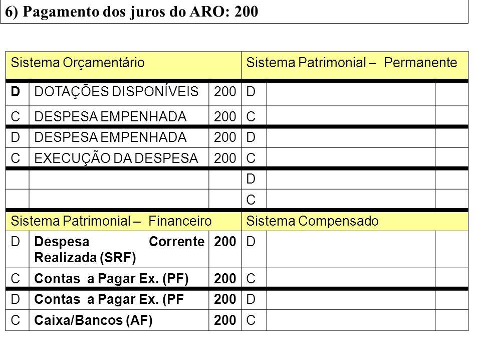 6) Pagamento dos juros do ARO: 200 Sistema OrçamentárioSistema Patrimonial – Permanente DDOTAÇÕES DISPONÍVEIS200D CDESPESA EMPENHADA200C DDESPESA EMPE