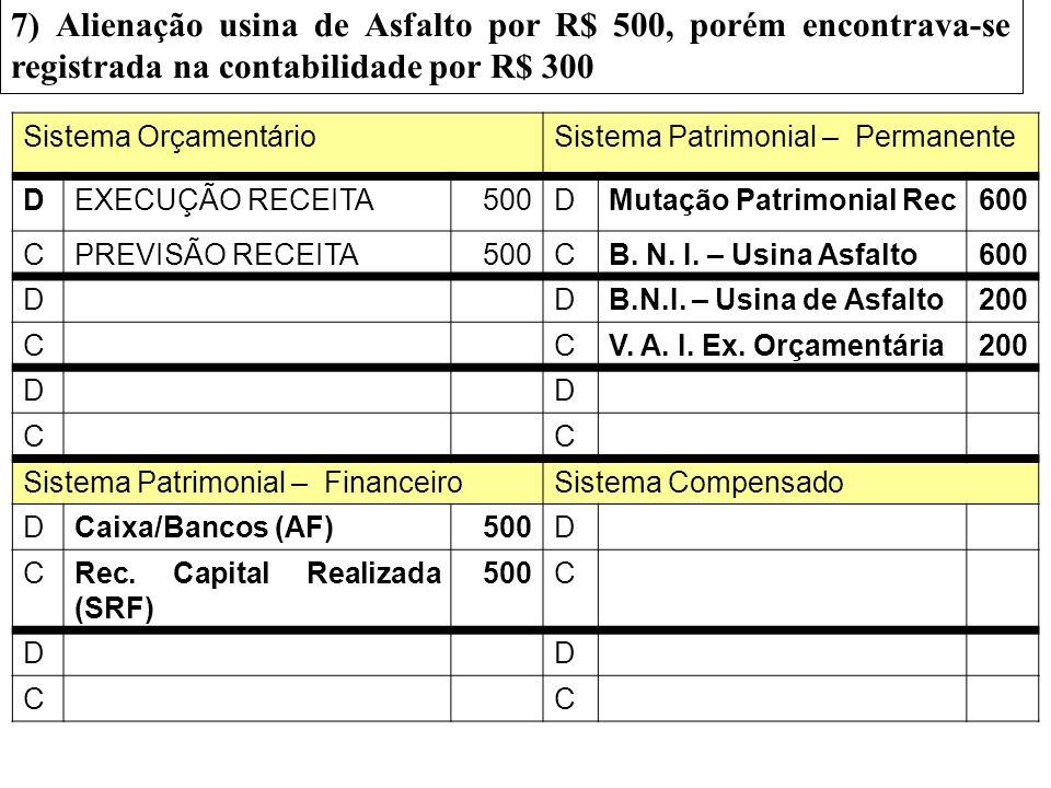 7) Alienação usina de Asfalto por R$ 500, porém encontrava-se registrada na contabilidade por R$ 300 Sistema OrçamentárioSistema Patrimonial – Permane