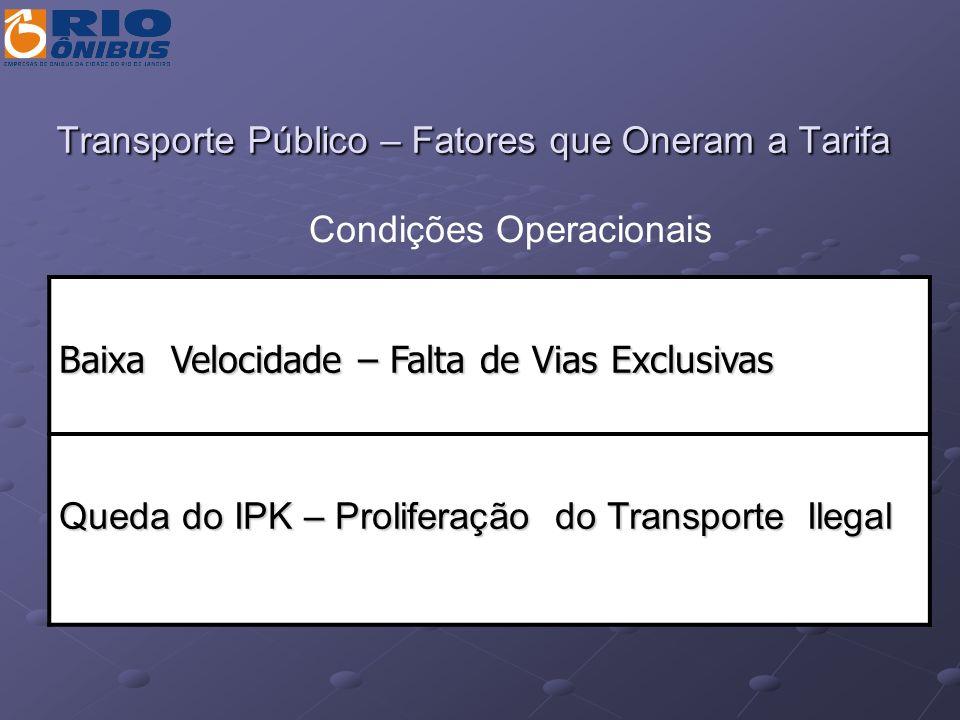 Transporte Público – Fatores que Oneram a Tarifa Baixa Velocidade – Falta de Vias Exclusivas Queda do IPK – Proliferação do Transporte Ilegal Condiçõe