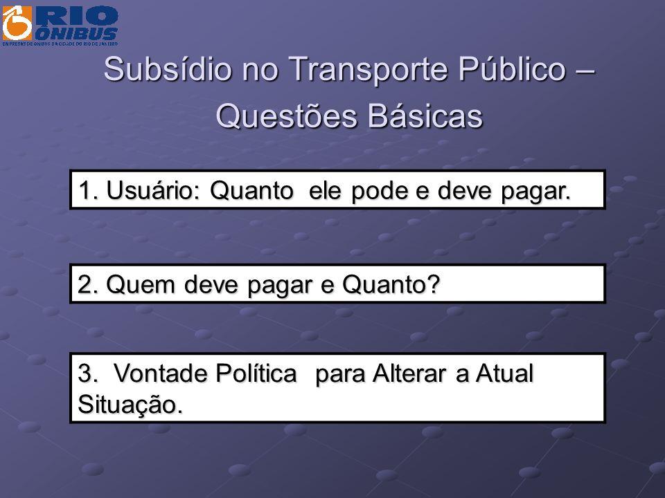 Subsídio no Transporte Público – Questões Básicas 1. Usuário: Quanto ele pode e deve pagar. 2. Quem deve pagar e Quanto? 3. Vontade Política para Alte