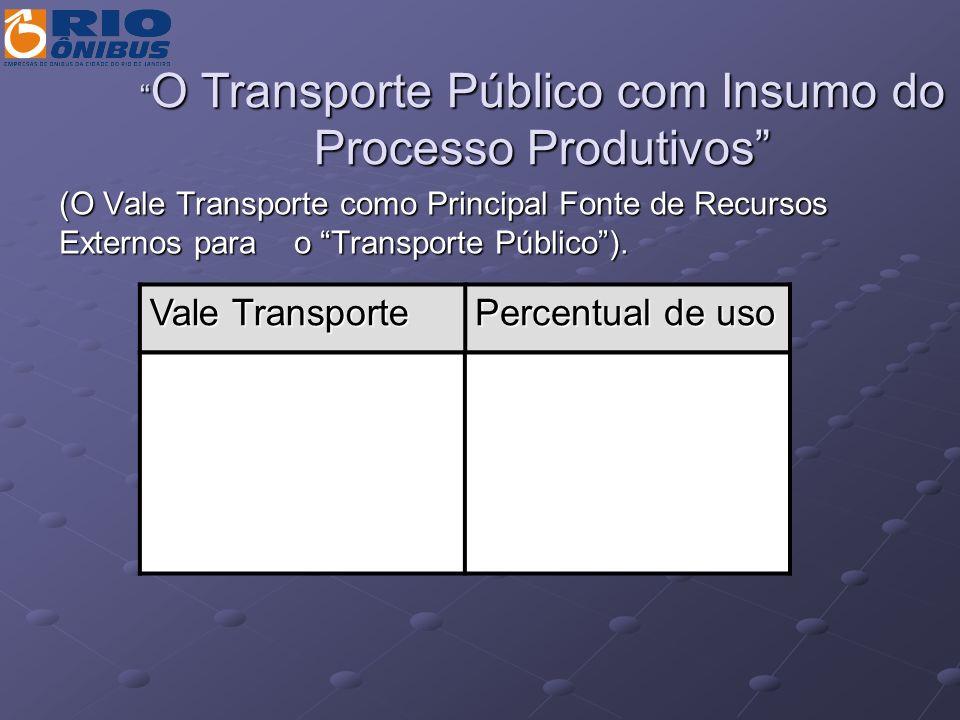 O Transporte Público com Insumo do Processo Produtivos O Transporte Público com Insumo do Processo Produtivos (O Vale Transporte como Principal Fonte