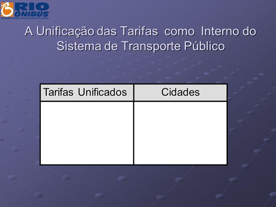A Unificação das Tarifas como Interno do Sistema de Transporte Público Tarifas Unificados Cidades