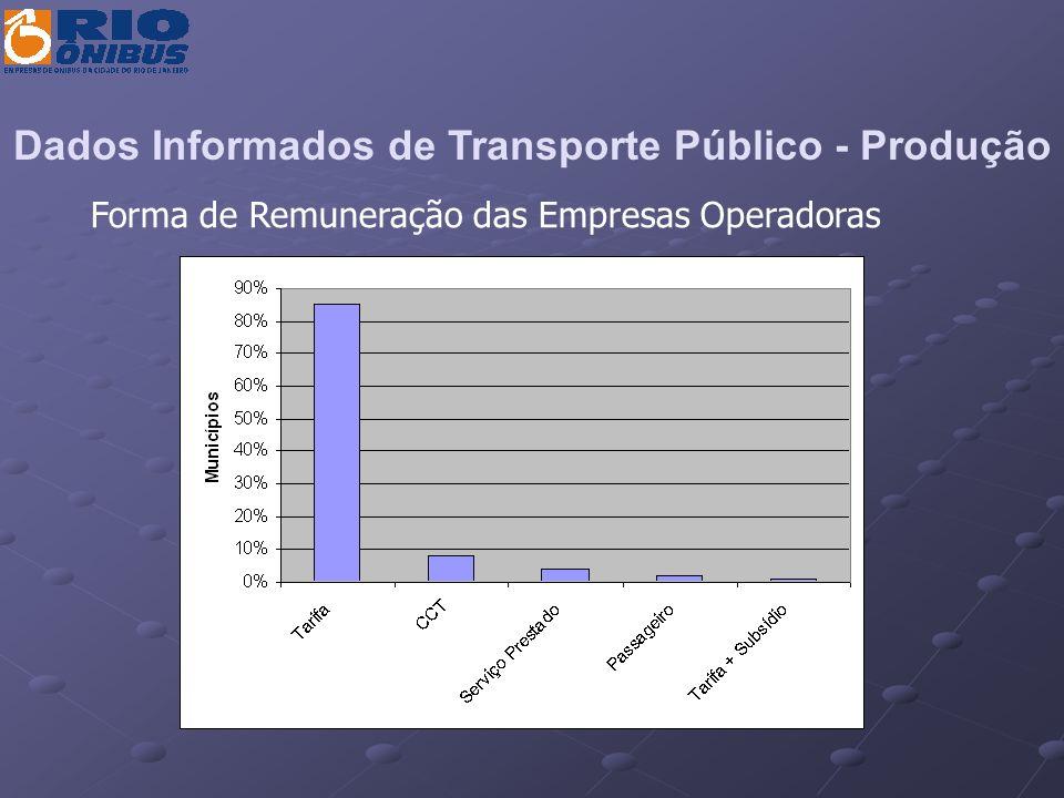 Forma de Remuneração das Empresas Operadoras Dados Informados de Transporte Público - Produção