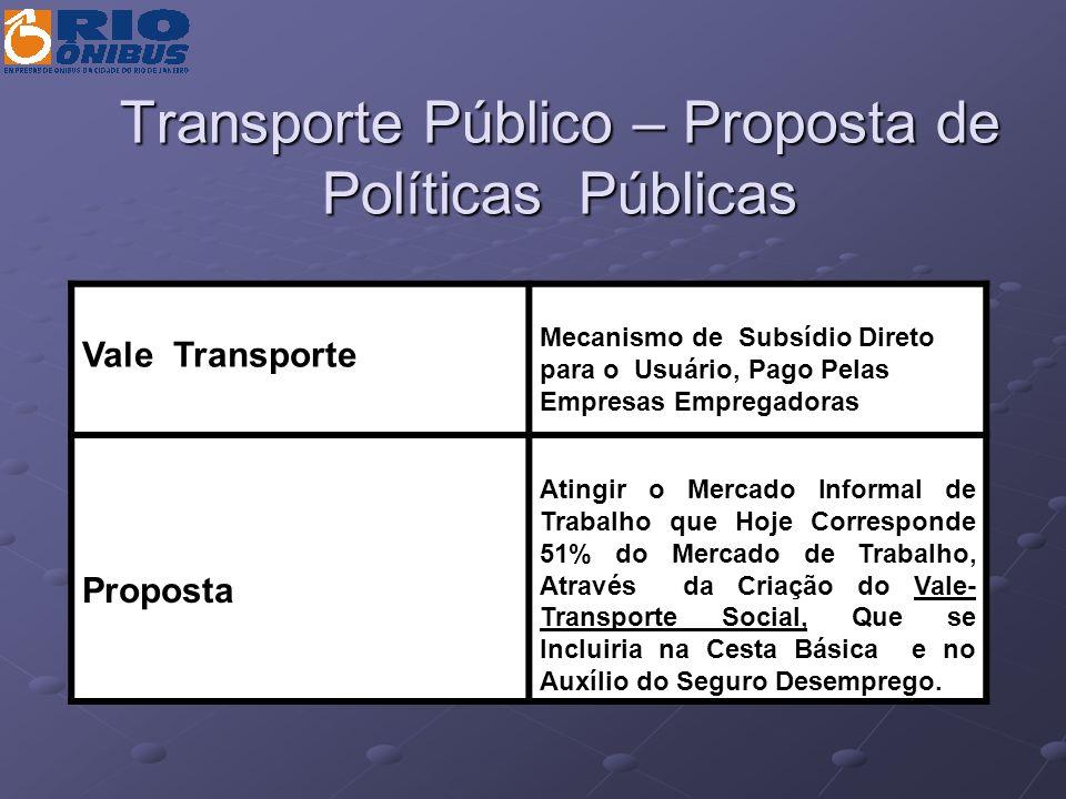 Transporte Público – Proposta de Políticas Públicas Vale Transporte Mecanismo de Subsídio Direto para o Usuário, Pago Pelas Empresas Empregadoras Prop