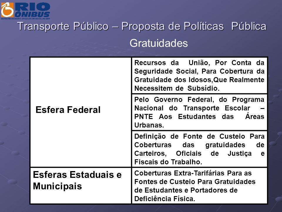 Transporte Público – Proposta de Políticas Pública Gratuidades Esfera Federal Recursos da União, Por Conta da Seguridade Social, Para Cobertura da Gra