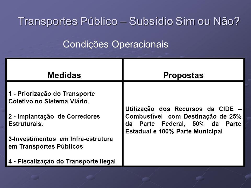 Transportes Público – Subsídio Sim ou Não? MedidasPropostas 1 - Priorização do Transporte Coletivo no Sistema Viário. 2 - Implantação de Corredores Es