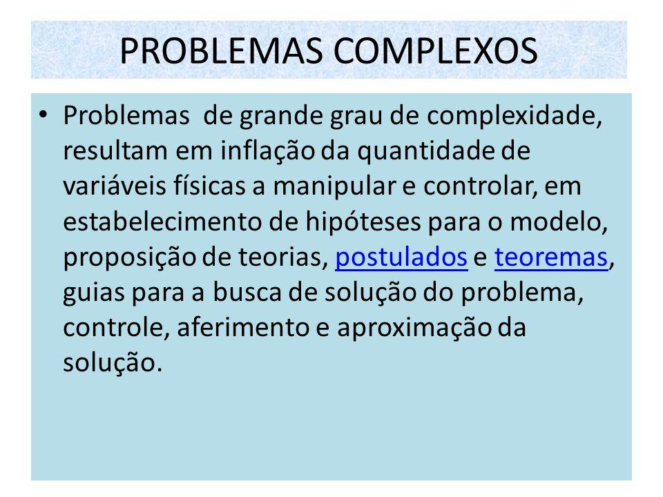 PROBLEMAS COMPLEXOS Problemas de grande grau de complexidade, resultam em inflação da quantidade de variáveis físicas a manipular e controlar, em esta