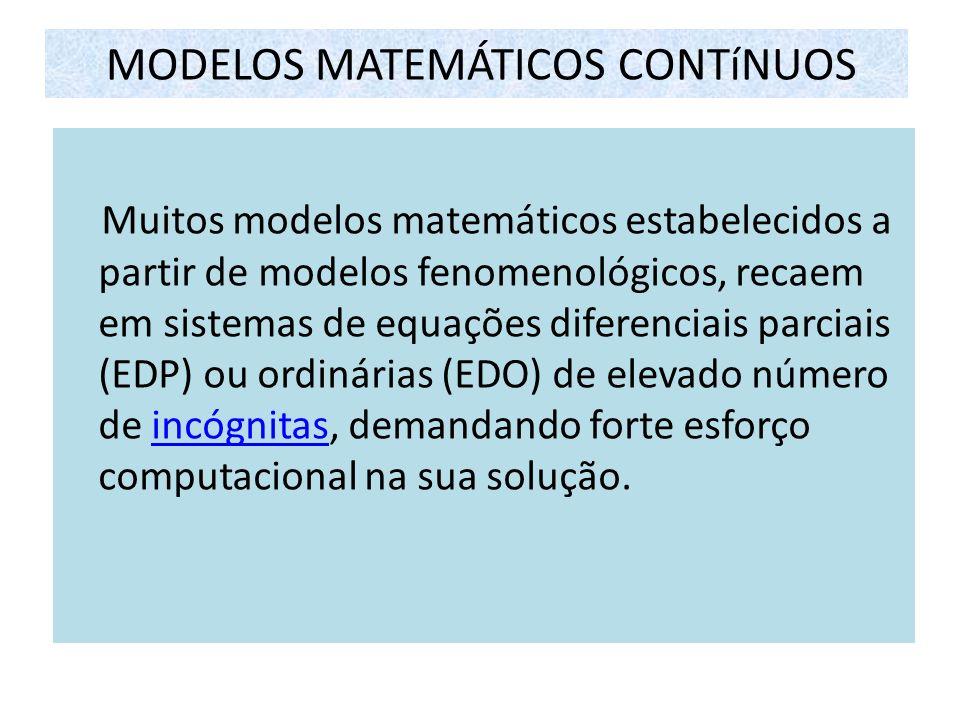 MODELOS MATEMÁTICOS CONTíNUOS Muitos modelos matemáticos estabelecidos a partir de modelos fenomenológicos, recaem em sistemas de equações diferenciai
