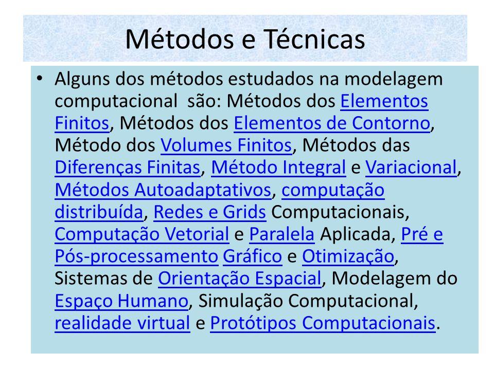 Métodos e Técnicas Alguns dos métodos estudados na modelagem computacional são: Métodos dos Elementos Finitos, Métodos dos Elementos de Contorno, Méto
