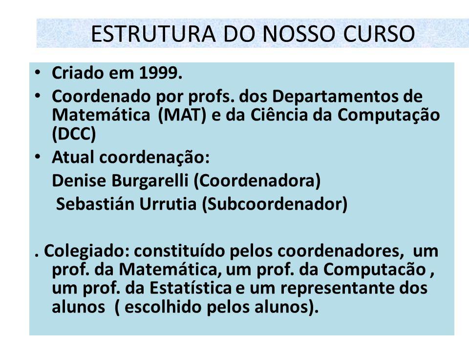 ESTRUTURA DO NOSSO CURSO Criado em 1999. Coordenado por profs. dos Departamentos de Matemática (MAT) e da Ciência da Computação (DCC) Atual coordenaçã