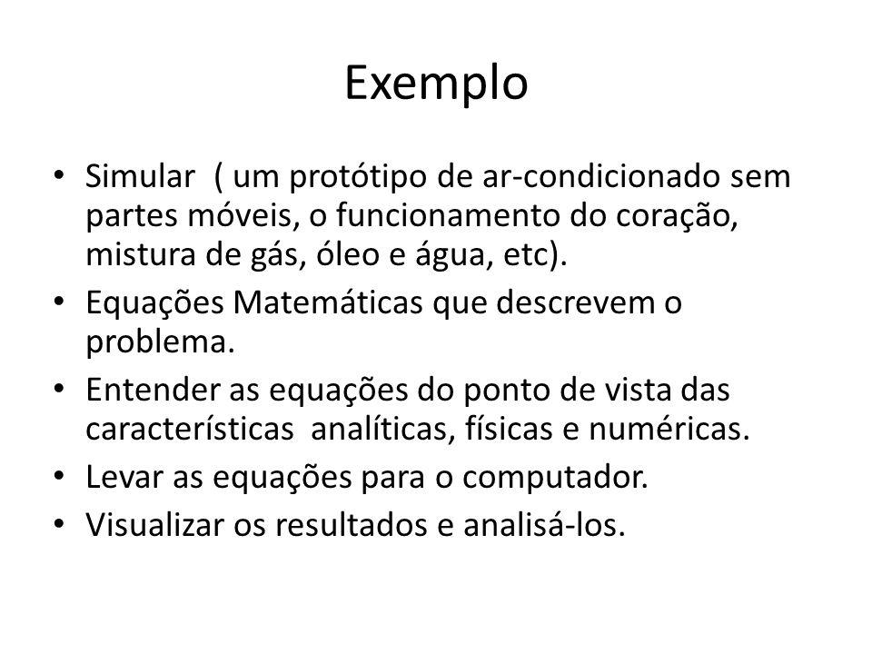 Exemplo Simular ( um protótipo de ar-condicionado sem partes móveis, o funcionamento do coração, mistura de gás, óleo e água, etc). Equações Matemátic