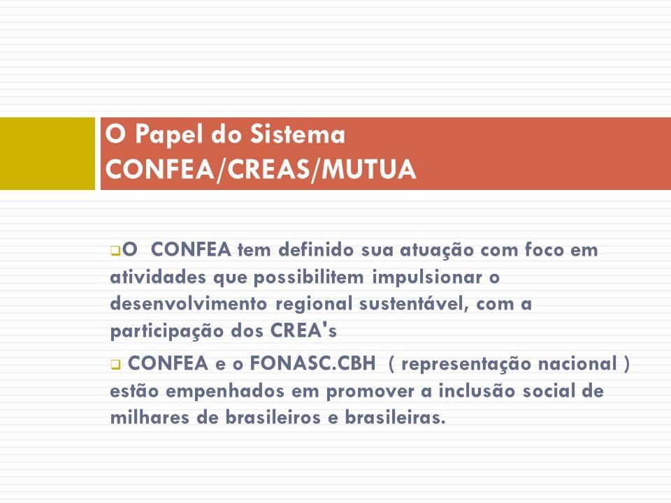 O CONFEA tem definido sua atuação com foco em atividades que possibilitem impulsionar o desenvolvimento regional sustentável, com a participação dos C