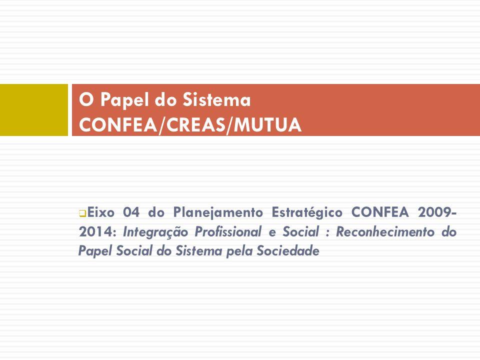 Eixo 04 do Planejamento Estratégico CONFEA 2009- 2014: Integração Profissional e Social : Reconhecimento do Papel Social do Sistema pela Sociedade O P