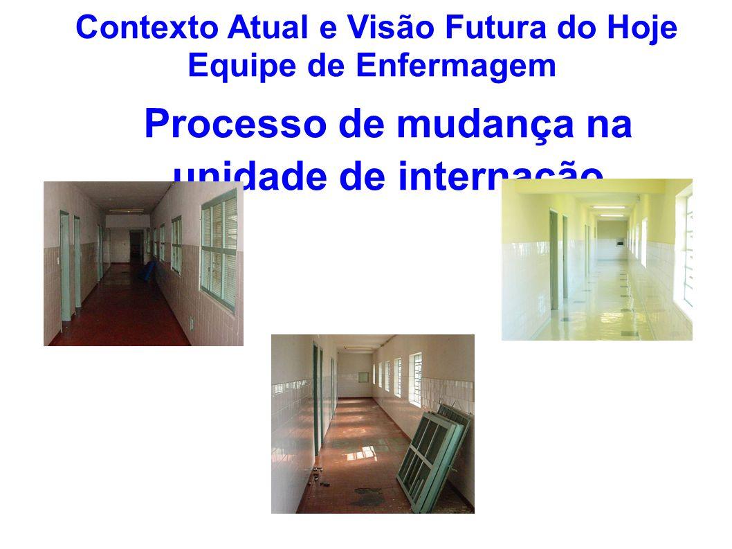 Processo de mudança na unidade de internação Contexto Atual e Visão Futura do Hoje Equipe de Enfermagem