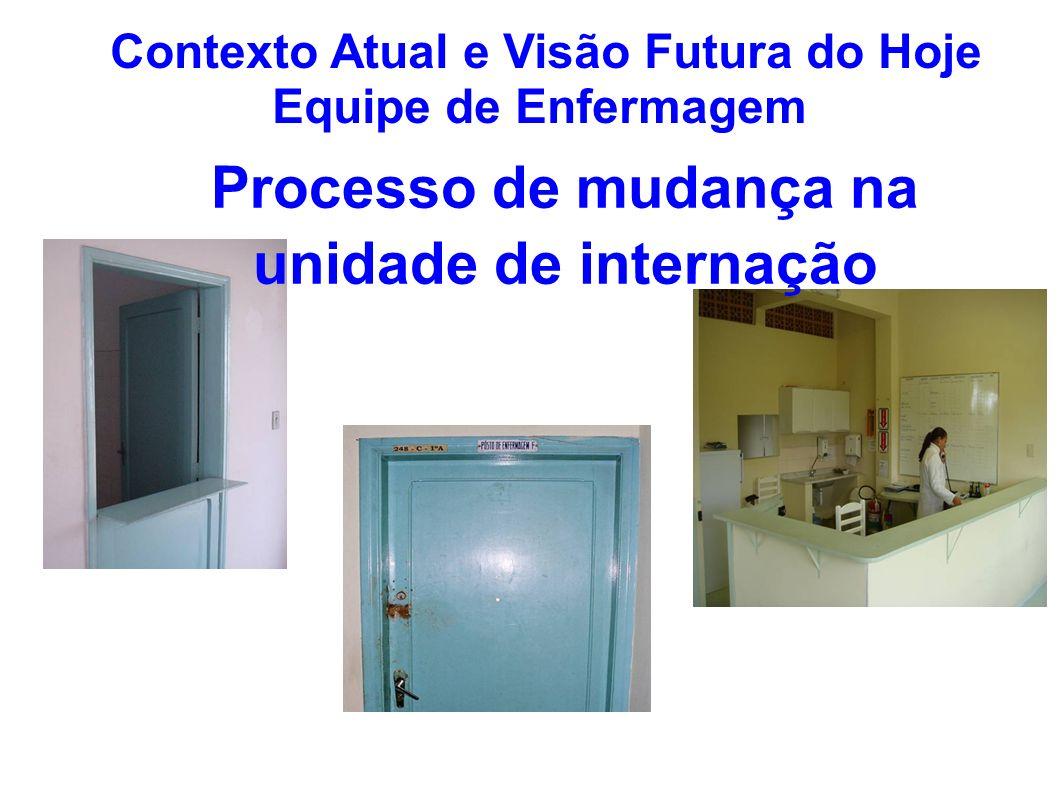 Contexto Atual e Visão Futura do Hoje Equipe de Enfermagem Processo de mudança na unidade de internação