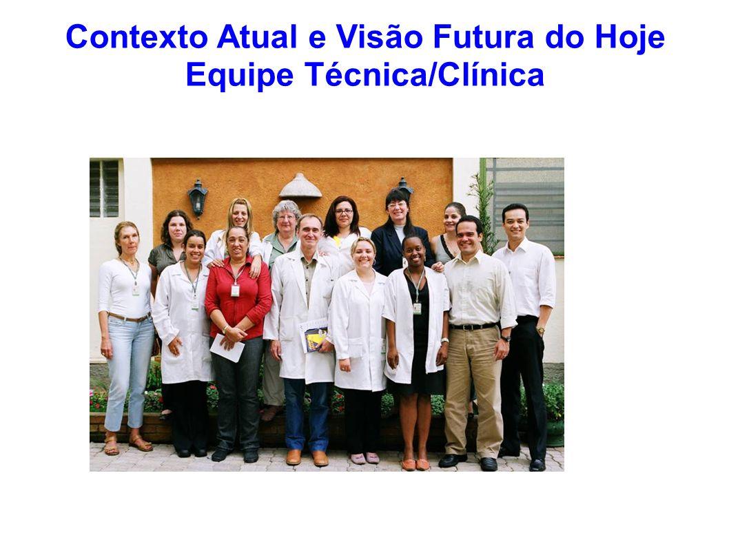 Contexto Atual e Visão Futura do Hoje Equipe Técnica/Clínica