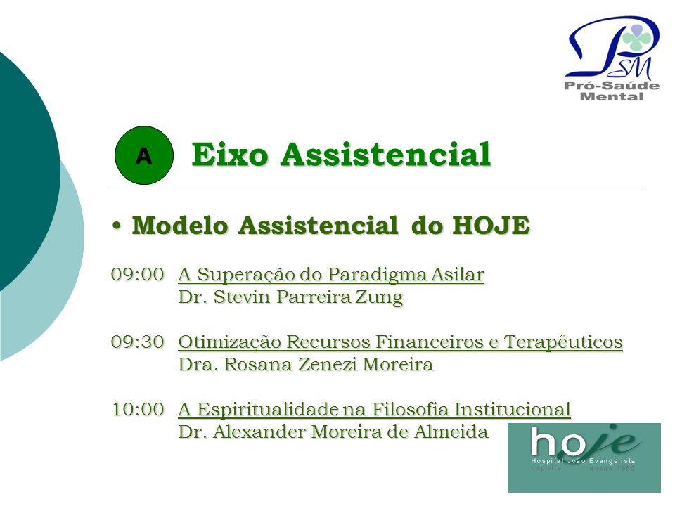 Eixo Assistencial A Modelo Assistencial do HOJE Modelo Assistencial do HOJE 09:00A Superação do Paradigma Asilar Dr. Stevin Parreira Zung 09:30Otimiza