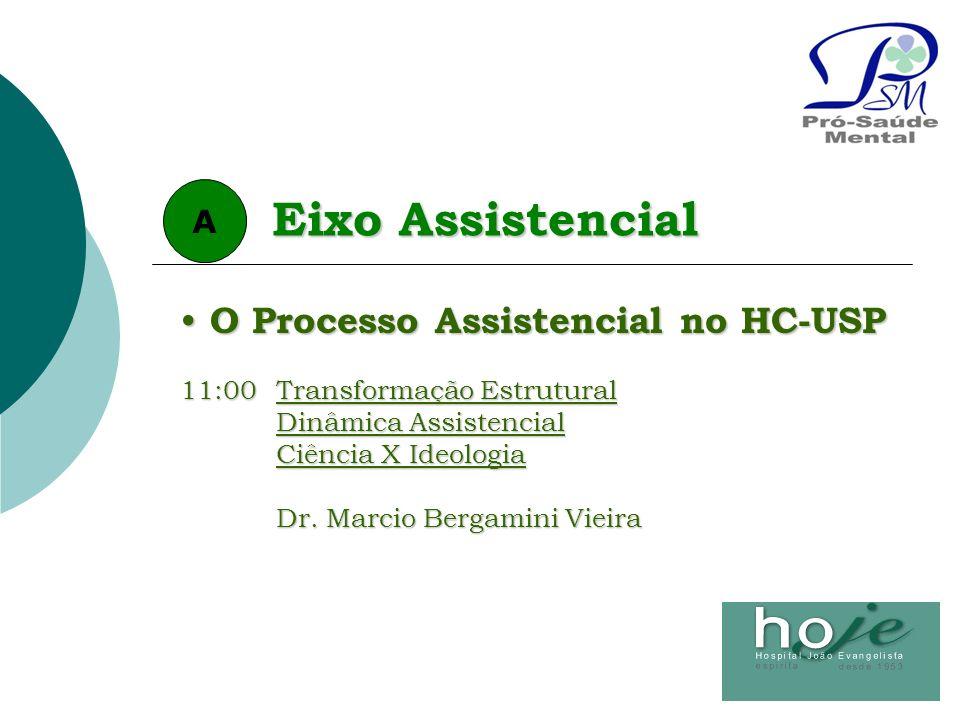 Eixo Assistencial A O Processo Assistencial no HC-USP O Processo Assistencial no HC-USP 11:00Transformação Estrutural Dinâmica Assistencial Ciência X