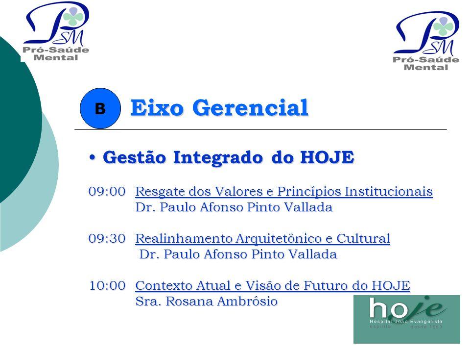 Eixo Gerencial B Gestão Integrado do HOJE Gestão Integrado do HOJE 09:00Resgate dos Valores e Princípios Institucionais Dr. Paulo Afonso Pinto Vallada