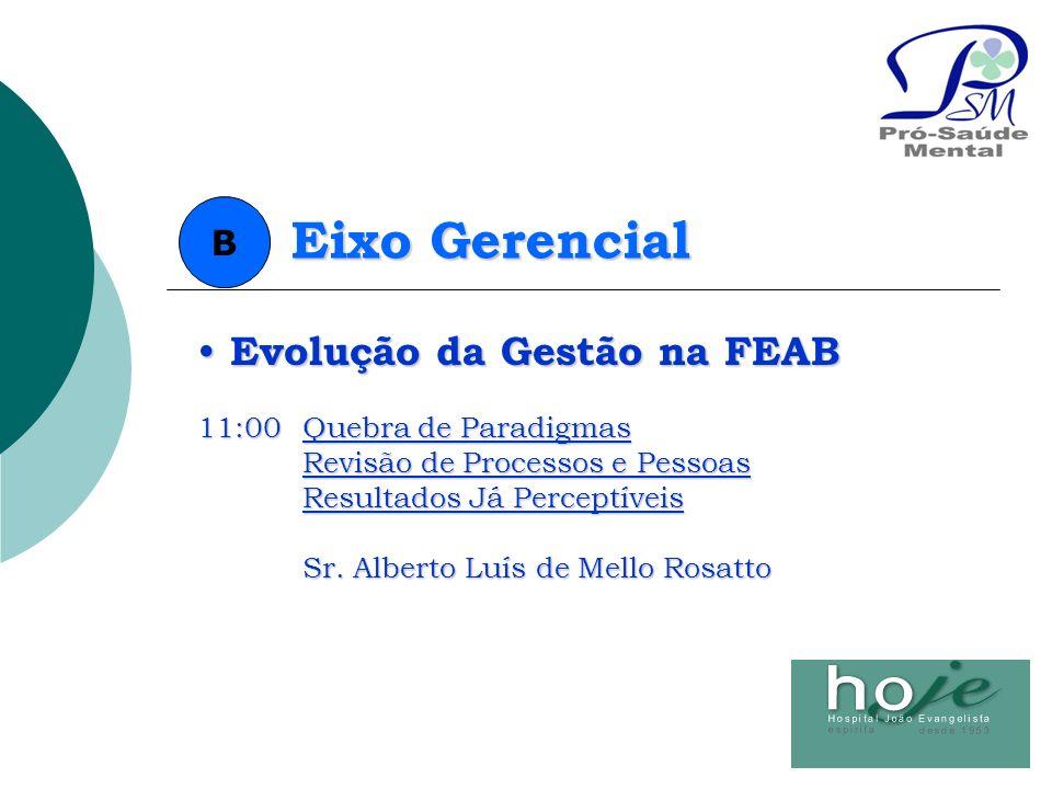 Eixo Gerencial B Evolução da Gestão na FEAB Evolução da Gestão na FEAB 11:00Quebra de Paradigmas Revisão de Processos e Pessoas Resultados Já Perceptí