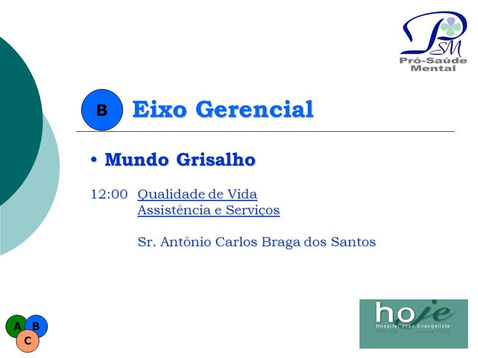 Eixo Gerencial B Mundo Grisalho Mundo Grisalho 12:00Qualidade de Vida Assistência e Serviços Sr. Antônio Carlos Braga dos Santos AB C