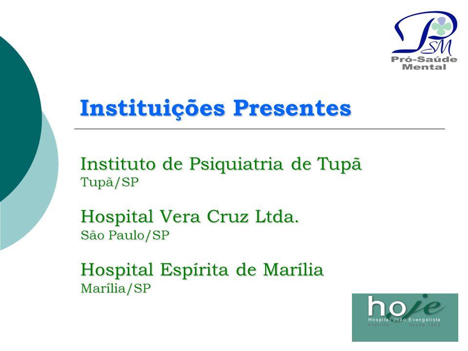 Instituto de Psiquiatria de Tupã Tupã/SP Hospital Vera Cruz Ltda. São Paulo/SP Hospital Espírita de Marília Marília/SP Instituições Presentes