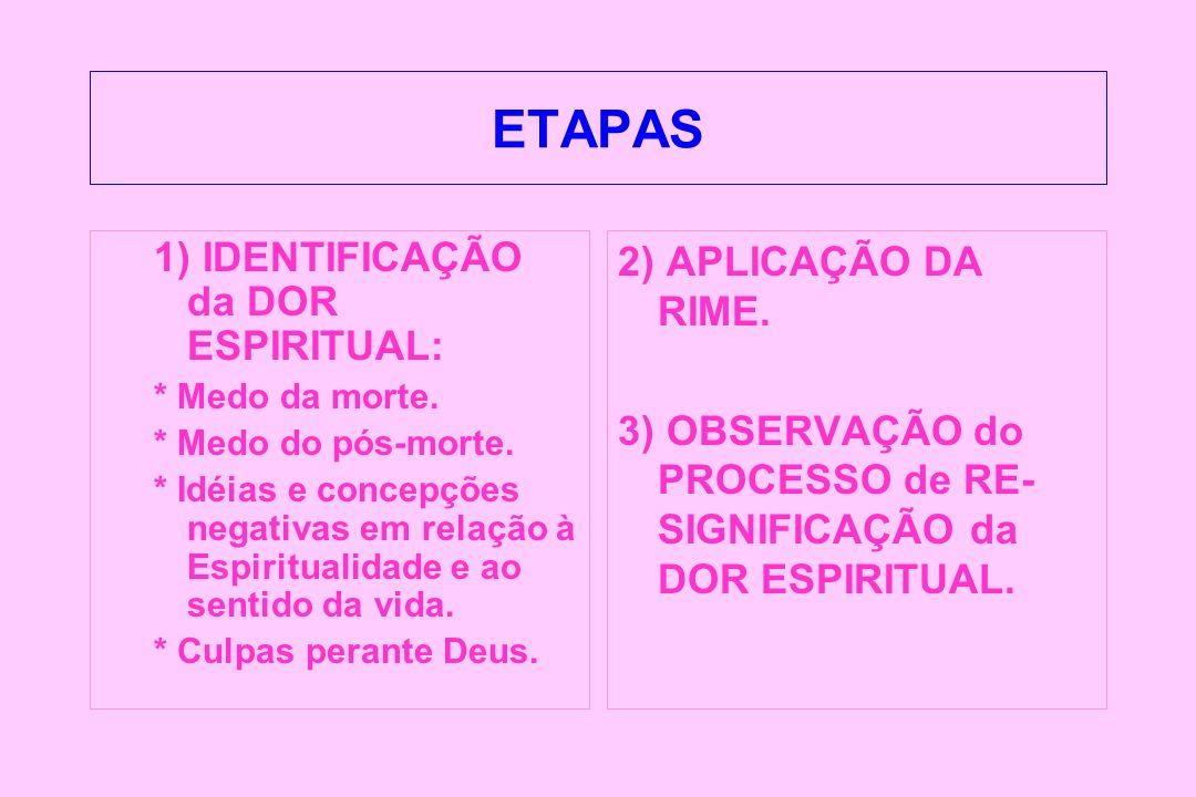ETAPAS 1) IDENTIFICAÇÃO da DOR ESPIRITUAL: * Medo da morte. * Medo do pós-morte. * Idéias e concepções negativas em relação à Espiritualidade e ao sen