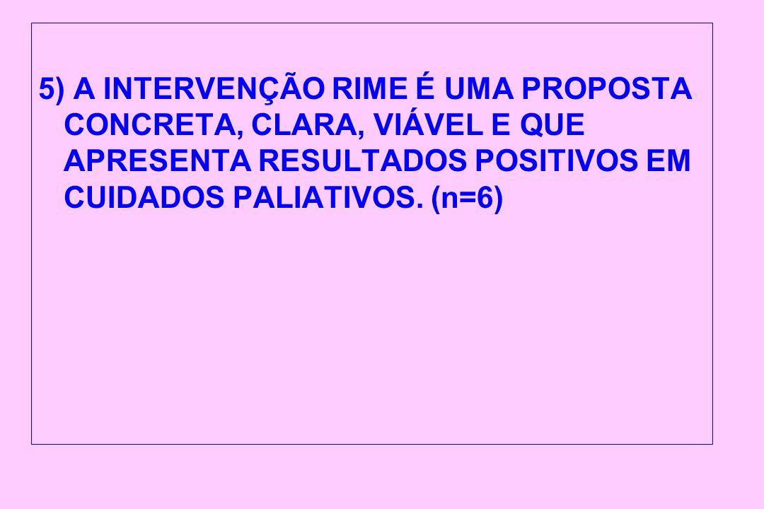 5) A INTERVENÇÃO RIME É UMA PROPOSTA CONCRETA, CLARA, VIÁVEL E QUE APRESENTA RESULTADOS POSITIVOS EM CUIDADOS PALIATIVOS. (n=6)