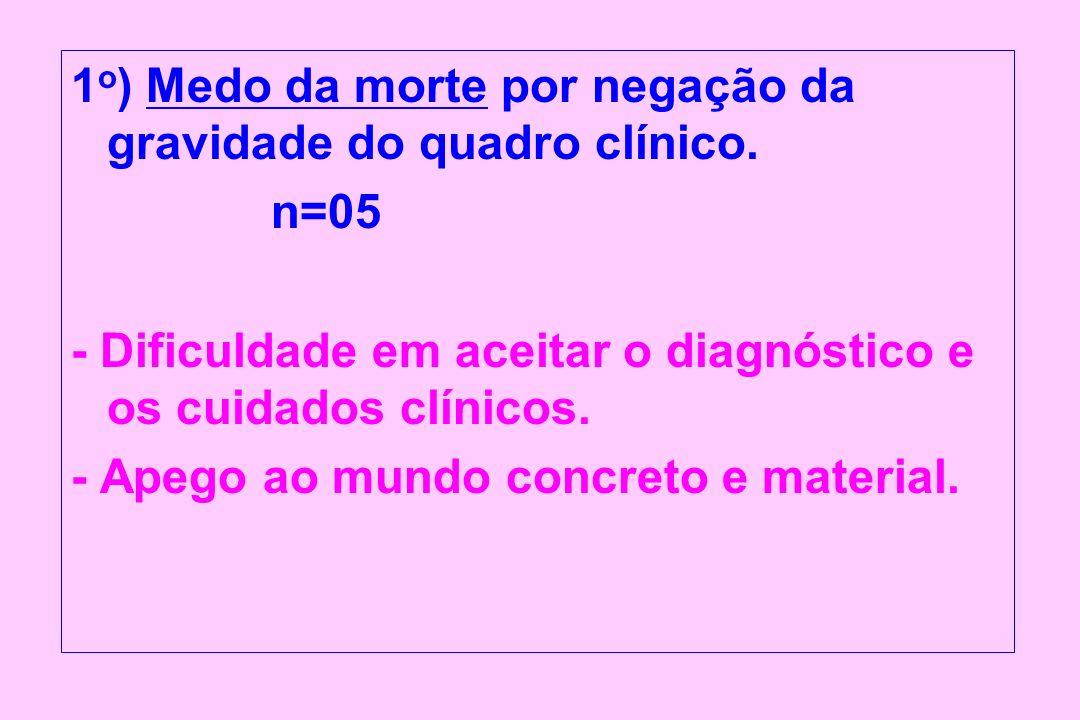 1 o ) Medo da morte por negação da gravidade do quadro clínico. n=05 - Dificuldade em aceitar o diagnóstico e os cuidados clínicos. - Apego ao mundo c