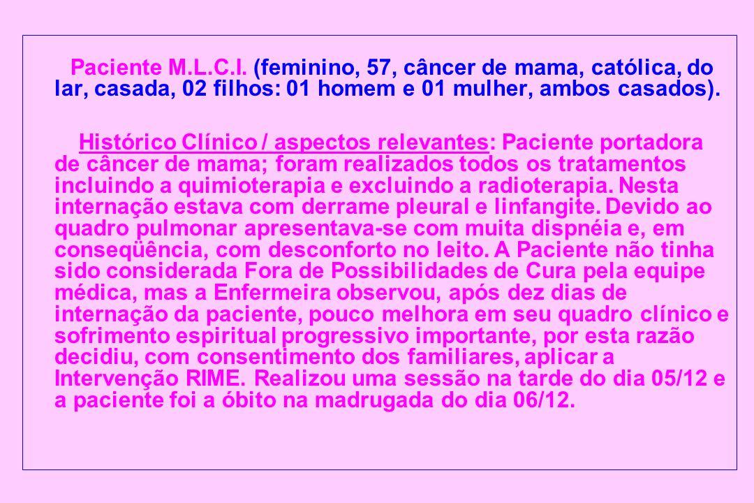 Paciente M.L.C.I. (feminino, 57, câncer de mama, católica, do lar, casada, 02 filhos: 01 homem e 01 mulher, ambos casados). Histórico Clínico / aspect