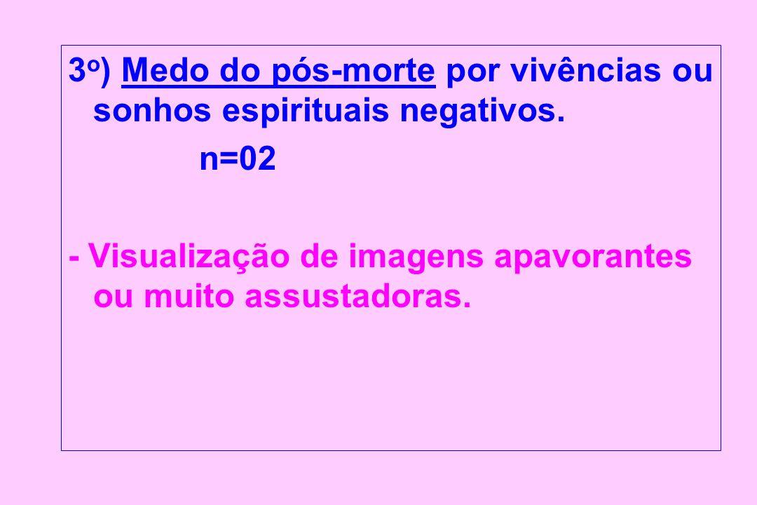 3 o ) Medo do pós-morte por vivências ou sonhos espirituais negativos. n=02 - Visualização de imagens apavorantes ou muito assustadoras.