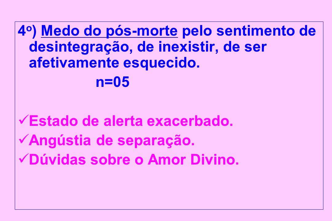 4 o ) Medo do pós-morte pelo sentimento de desintegração, de inexistir, de ser afetivamente esquecido. n=05 Estado de alerta exacerbado. Angústia de s
