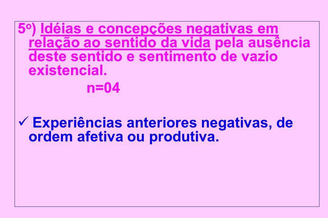 5 o ) Idéias e concepções negativas em relação ao sentido da vida pela ausência deste sentido e sentimento de vazio existencial. n=04 Experiências ant