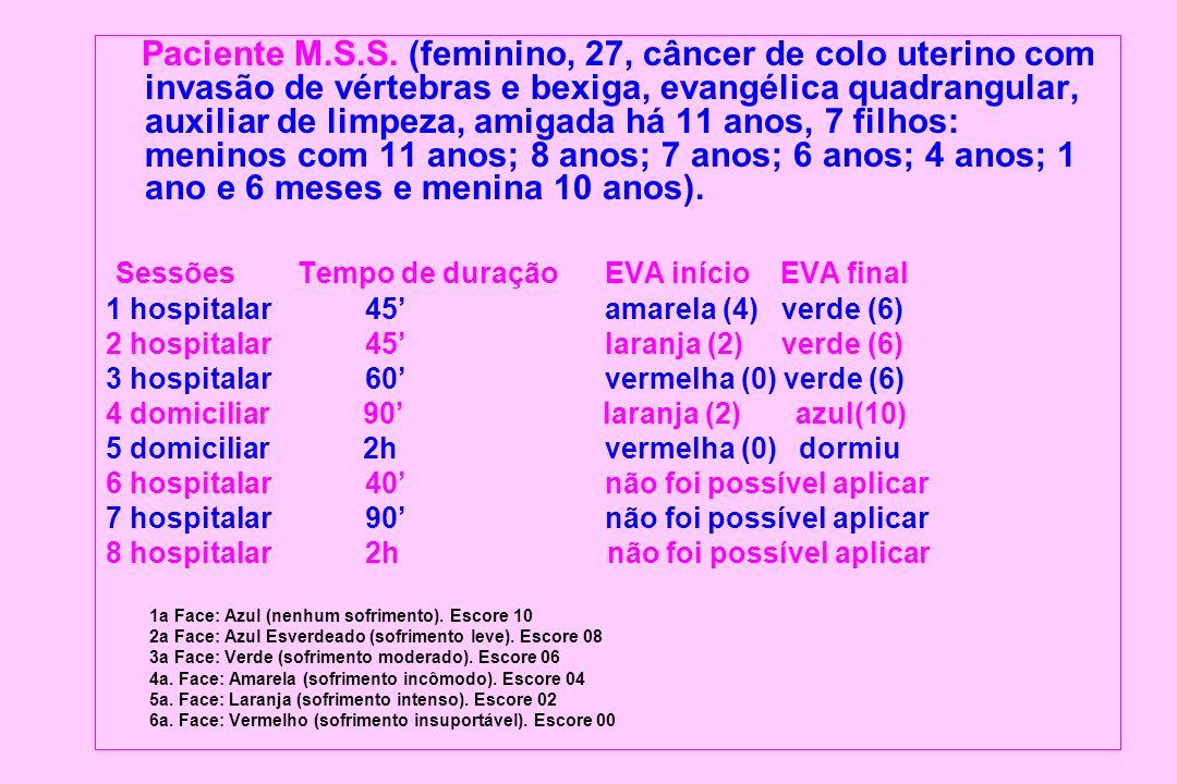 Paciente M.S.S. (feminino, 27, câncer de colo uterino com invasão de vértebras e bexiga, evangélica quadrangular, auxiliar de limpeza, amigada há 11 a