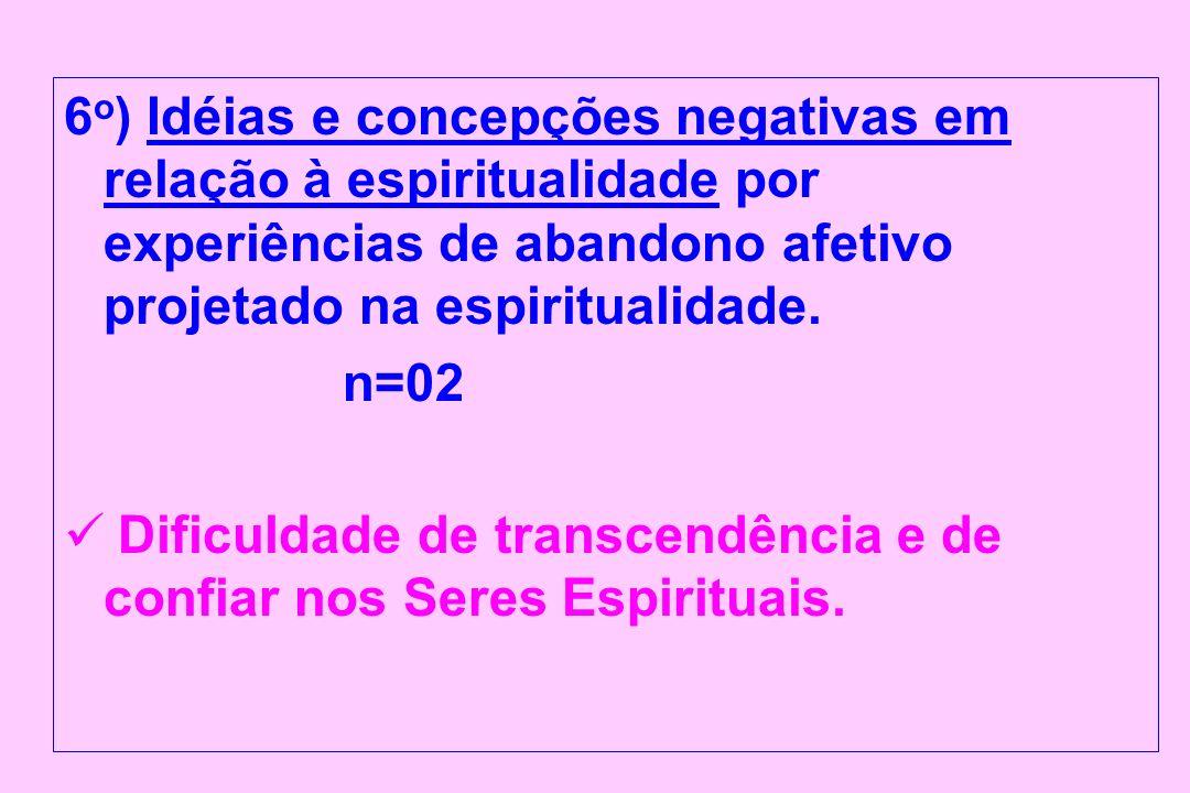 6 o ) Idéias e concepções negativas em relação à espiritualidade por experiências de abandono afetivo projetado na espiritualidade. n=02 Dificuldade d