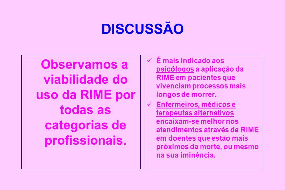Observamos a viabilidade do uso da RIME por todas as categorias de profissionais. É mais indicado aos psicólogos a aplicação da RIME em pacientes que
