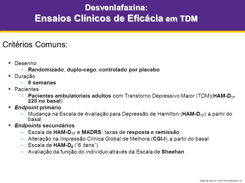 Desvenlafaxina: Ensaios Clínicos de Eficácia em TDM Critérios Comuns: Desenho –Randomizado, duplo-cego, controlado por placebo Duração –8 semanas Paci