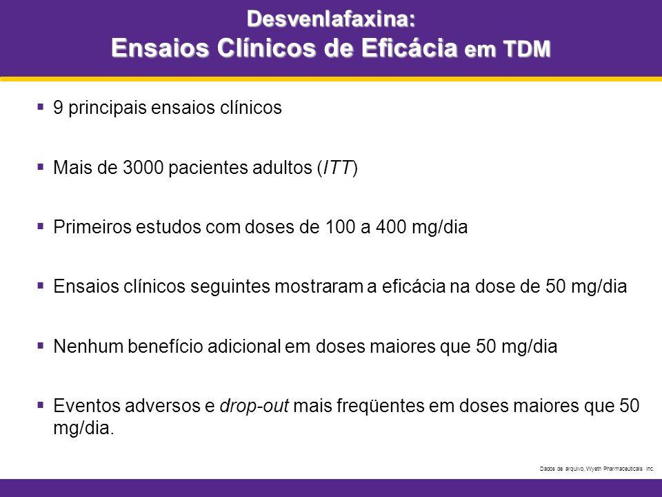 Desvenlafaxina: Ensaios Clínicos de Eficácia em TDM Dados de arquivo, Wyeth Pharmaceuticals Inc. 9 principais ensaios clínicos Mais de 3000 pacientes